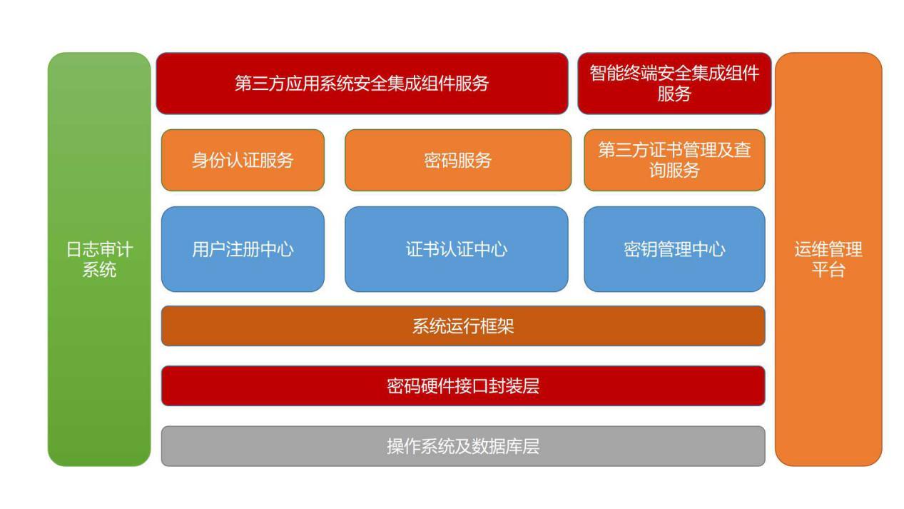 DJUIAP系统架构.jpg